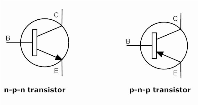 what is a transistor rh powerinception com Transistor Ignition Schematic On a Schematic Diagram Transistor