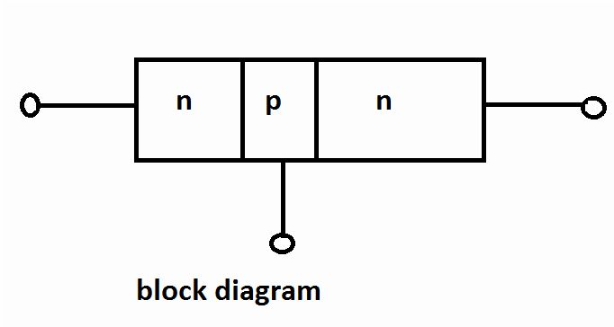 Schematic Diagram Of Npn And Pnp Transistor Diy Enthusiasts Wiring