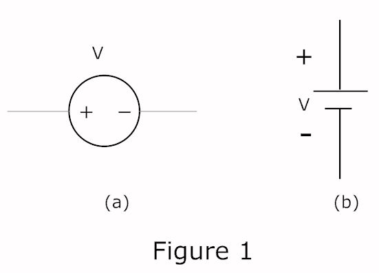 continuous and time varying dc voltage source