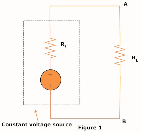 voltage source to current source conversion