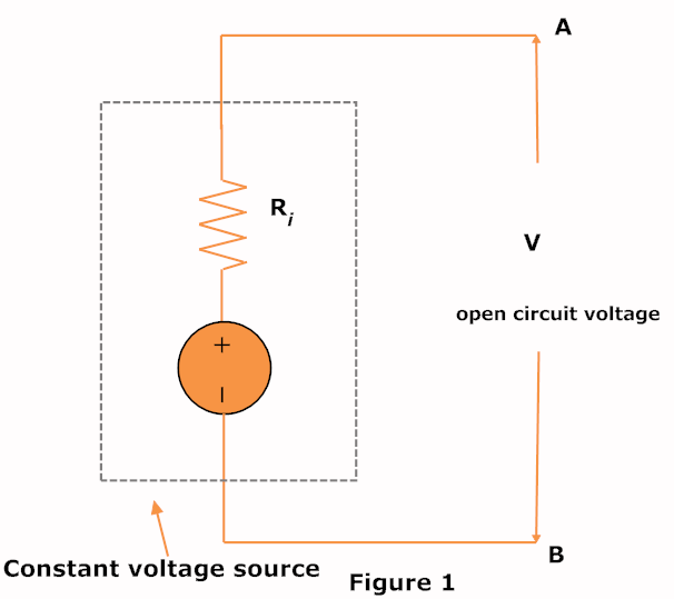 converting voltage source to current