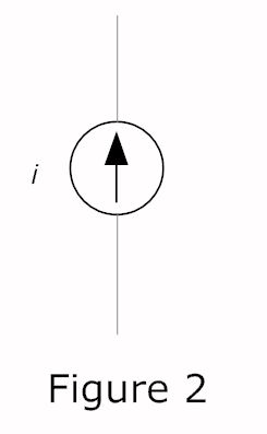 symbol of independent current source