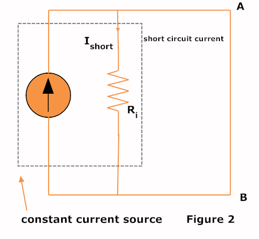 source conversion voltage into current