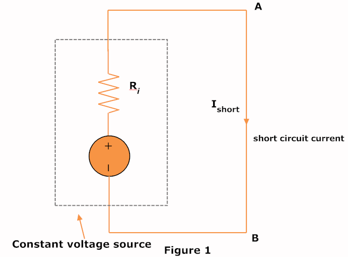 voltage to currrent source converting
