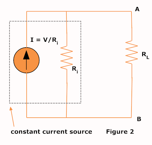 source transformation voltage to current