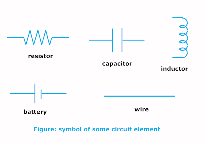 What is circuit?