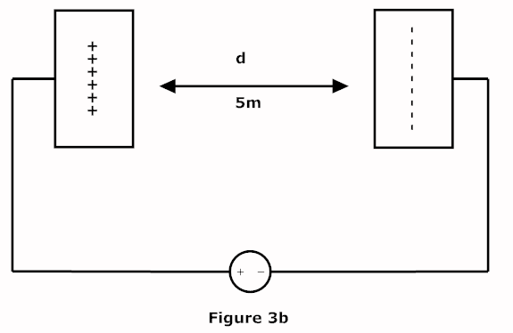 capacitors constructions