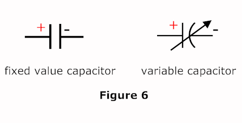 fixed value and variable capacitor symbol
