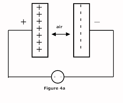 capacitor dielectric