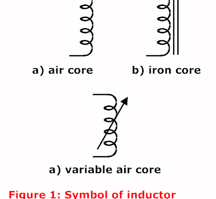 Great Inductor Symbol Gallery - Simple Wiring Diagram Images ...
