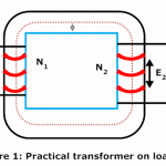 On load practical transformer