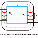 Practical transformer on no load
