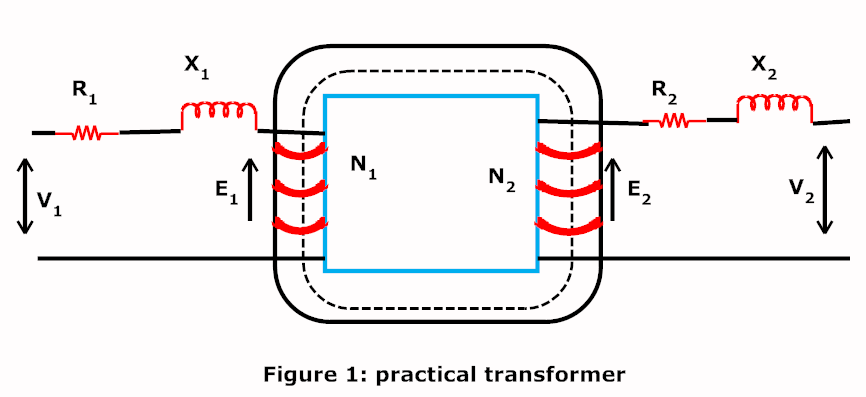 Practical transformer on no load practical transformer diagram ccuart Images