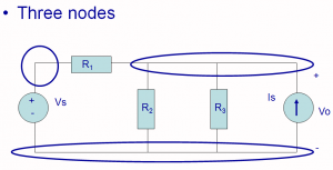 what is node