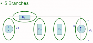 what is branch of circuit