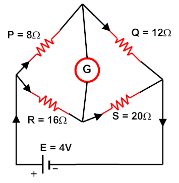 Answer: Here, First resistance, P = 8Ω Second resistance, Q = 12Ω Third resistance, R = 16Ω Fourth resistance, S1 = 20Ω Essential resistance should be connected with fourth resistance, S2 = ? The Wheatstone bridge is unbalanced here because of wrong value of fourth resistance S1. Connecting resistance S2 with S1 will solve the problem and make the bridge balanced but the question is how should be connected in series or parallel and how much value. Let's find it. We know,