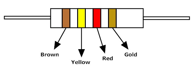 how to read resistor color code