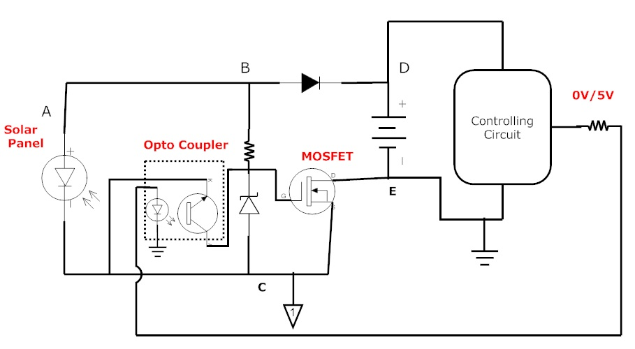 Solving of common grounding using Optocoupler in PV