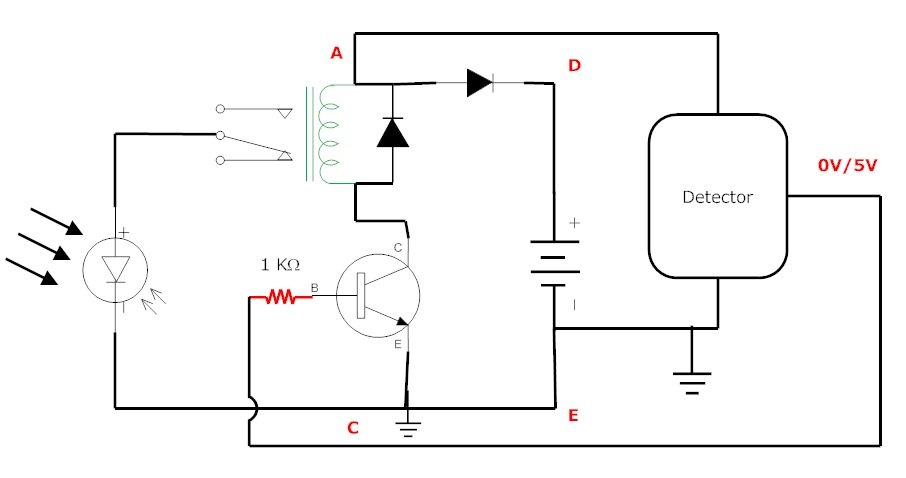 Solving of common grounding using relay in PV