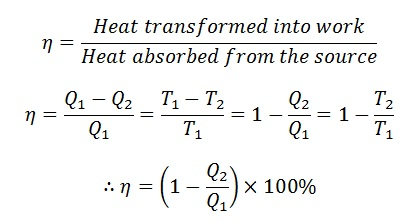 Equation of Carnot efficiency